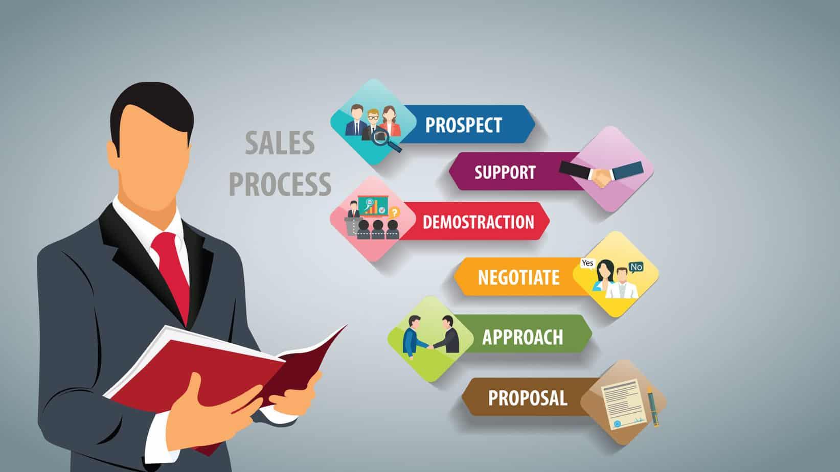 sales-course